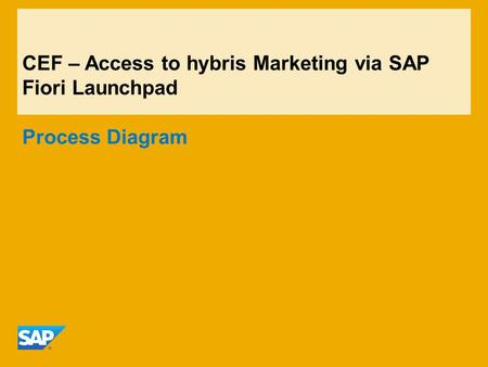 CEF – Access to hybris Marketing via SAP Fiori Launchpad Process Diagram.