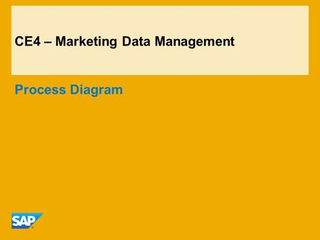 CE4 – Marketing Data Management Process Diagram. ©2015 SAP SE or an SAP affiliate company. All rights reserved.2 CE4 – Marketing Data Management IconName.
