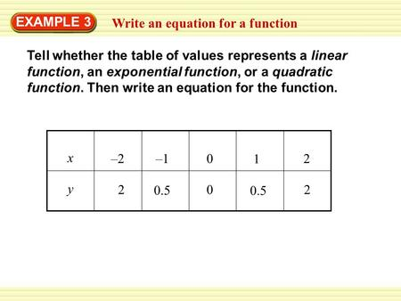 Write an equation for a function EXAMPLE 3 Tell whether the table of values represents a linear function, an exponential function, or a quadratic function.