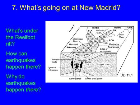 7. What's going on at New Madrid? What's under the Reelfoot rift? How can earthquakes happen there? Why do earthquakes happen there? DD 11.1.