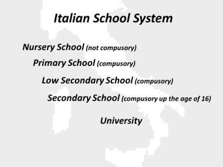 Nursery School (not compusory) Primary School (compusory) Low Secondary School (compusory) Secondary School (compusory up the age of 16) University Italian.