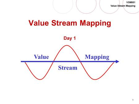 Value Stream Mapping Day 1