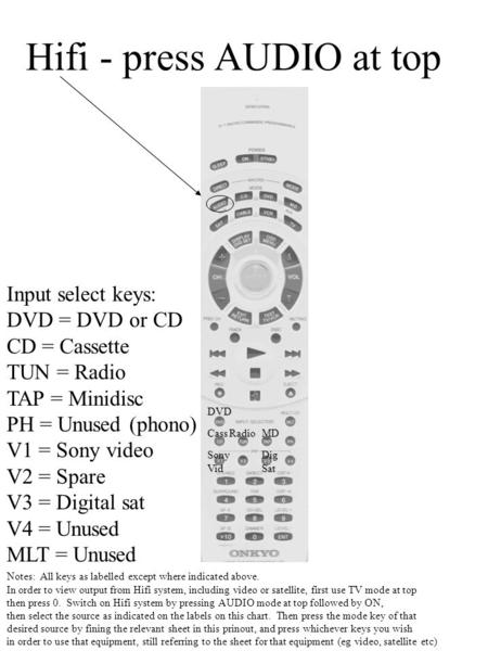Hifi - press AUDIO at top Sony Vid DigSat DVD Notes: All keys as labelled except where indicated above. In order to view output from Hifi system, including.