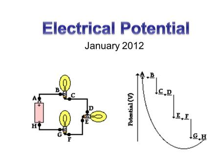 January 2012. Electrical Potential Energy Just as masses can have gravitational potential energy, charges can have electrical potential energy E Electrical.