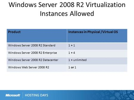 Windows Server 2008 R2 Virtualization Instances Allowed ProductInstances in Physical /Virtual OS Windows Server 2008 R2 Standard1 + 1 Windows Server 2008.