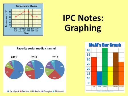 IPC Notes: Graphing.