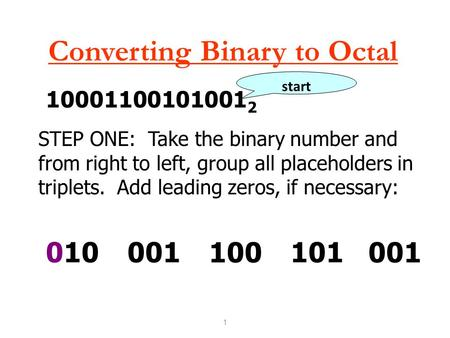 1 Converting Binary to Octal STEP ONE: Take the binary number and from right to left, group all placeholders in triplets. Add leading zeros, if necessary: