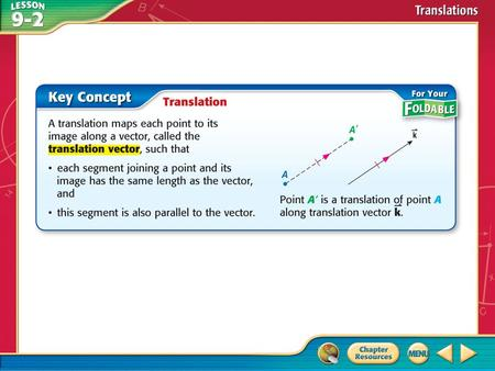 Concept. Example 1 Draw a Translation Copy the figure and given translation vector. Then draw the translation of the figure along the translation vector.