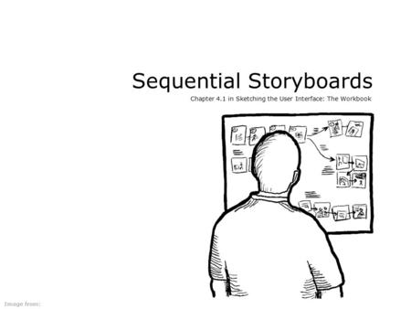 Sequential Storyboards Chapter 4.1 in Sketching the User Interface: The Workbook Image from: