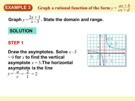 EXAMPLE 3 Graph a rational function of the form y = ax + b cx + d 2x + 1 x - 3 Graph y =. State the domain and range. SOLUTION STEP 1 Draw the asymptotes.