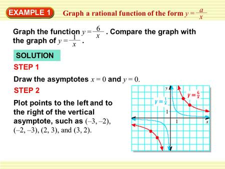 EXAMPLE 1 Graph a rational function of the form y = a x Graph the function y =. Compare the graph with the graph of y =. 1 x 6 x SOLUTION STEP 1 Draw the.