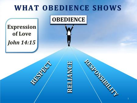 WHAT OBEDIENCE SHOWS RESPONSIBILITYRESPONSIBILITY RESPECTRESPECT RELIANCERELIANCE Expression of Love John 14:15 OBEDIENCE 1.