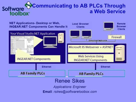Communicating to AB PLCs Through a Web Service Renee Sikes Applications Engineer   NET Applications- Desktop or Web, INGEAR.NET.