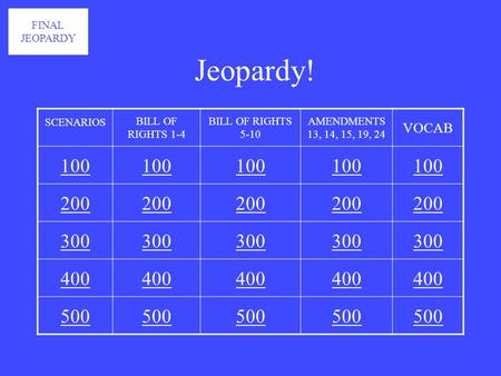 Jeopardy! SCENARIOS BILL OF RIGHTS 1-4 BILL OF RIGHTS 5-10 AMENDMENTS 13, 14, 15, 19, 24 VOCAB 100 200 300 400 500 FINAL JEOPARDY.