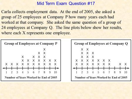 Mid Term Exam Question #17 Carla collects employment data. At the end of 2005, she asked a group of 25 employees at Company P how many years each had worked.