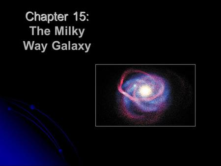 Chapter 15: Chapter 15: The Milky Way Galaxy. Lesson Plan Idea of Gallaxies Idea of Gallaxies Parson's observations Parson's observations Hubble's observations.
