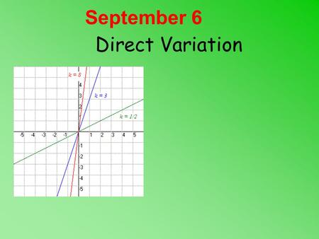 September 6 Direct Variation. DIRECT VARIATION x is directly proportional to y x varies directly as yY X.
