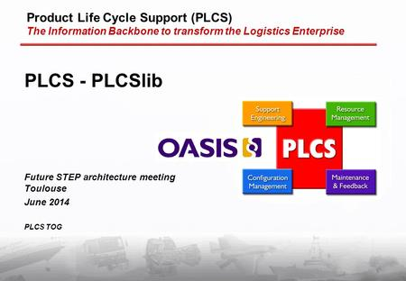 Product Life Cycle Support (PLCS) The Information Backbone to transform the Logistics Enterprise PLCS - PLCSlib Future STEP architecture meeting Toulouse.
