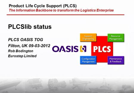 Product Life Cycle Support (PLCS) The Information Backbone to transform the Logistics Enterprise PLCSlib status PLCS OASIS TOG Filton, UK 09-03-2012 Rob.