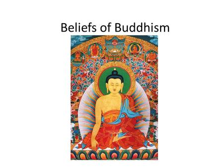 Beliefs of Buddhism. Questions and Titles Beliefs of Buddhism Draw this in your notebook.