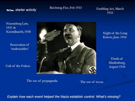  starter activity Reichstag Fire, Feb 1933 Enabling Act, March 1933