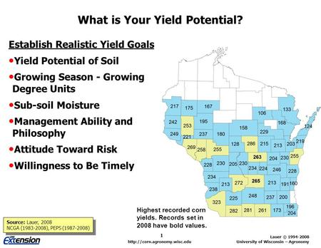 Lauer © 1994-2008 University of Wisconsin – Agronomy  Establish Realistic Yield Goals Yield Potential of Soil Growing Season.