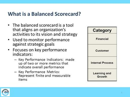 What is a Balanced Scorecard? 1 The balanced scorecard is a tool that aligns an organization's activities to its vision and strategy Used to monitor performance.
