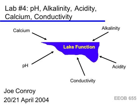 EEOB 655 Lab #4: pH, Alkalinity, Acidity, Calcium, Conductivity Joe Conroy 20/21 April 2004 pH Conductivity Calcium Alkalinity Acidity Lake Function.
