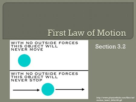 Section 3.2  motion_laws1_240x180.gif.