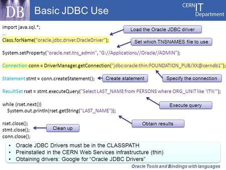 Basic JDBC Use Oracle JDBC Drivers must be in the CLASSPATH