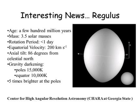 Interesting News… Regulus Age: a few hundred million years Mass: 3.5 solar masses Rotation Period: <1 day Equatorial Velocity: 200 km s -1 Axial tilt: