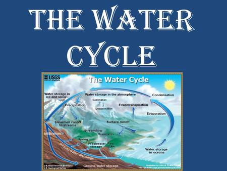 The Water Cycle. What is the water cycle? The water cycle is the constant recycling of water through the atmosphere and the Earth.