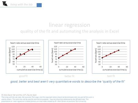 Linear regression quality of the fit and automating the analysis in Excel living with the lab © 2011 David Hall and the LWTL faculty team The Living with.