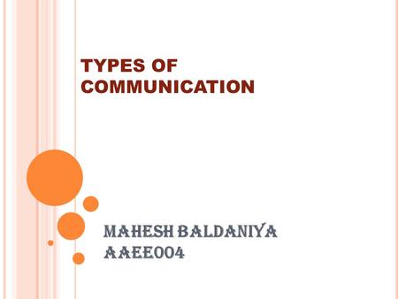 TYPES OF COMMUNICATION MAHESH BALDANIYA AAEE004. D EFINATION OF COMMUNICATION  Communication can be defined as the exchange of ideas, information and.