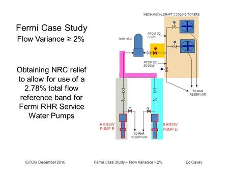 Fermi Case Study Flow Variance ≥ 2% Obtaining NRC relief to allow for use of a 2.78% total flow reference band for Fermi RHR Service Water Pumps ISTOG.