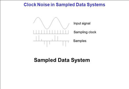 Clock Noise in Sampled Data Systems Sampled Data System.