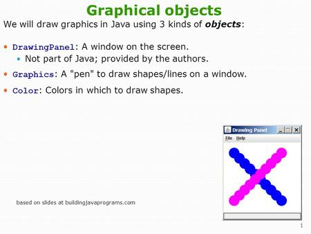1 Graphical objects We will draw graphics in Java using 3 kinds of objects: DrawingPanel : A window on the screen. Not part of Java; provided by the authors.