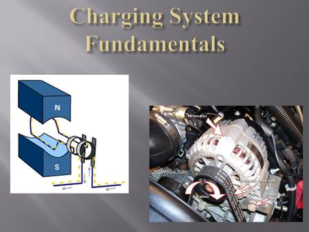 You will be able to explain the basic parts of a charging system Explain the charging system operation using the correct terminology Demonstrate basic.