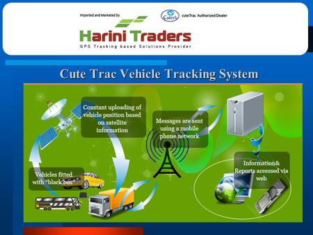 Cute Trac Vehicle Tracking System. AGENDA About Us What is Vehicle Tracking System About Cute Trac Device Uses and Benefits Vehicle Tracking Overview.