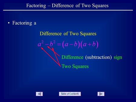 Table of Contents Factoring – Difference of Two Squares Factoring a Difference of Two Squares Difference (subtraction) sign Two Squares.