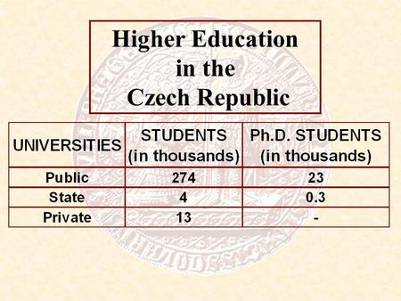 Higher Education in the Czech Republic.  A Doctoral Study Programme is focused on academic research or development  Study is organised on the basis.