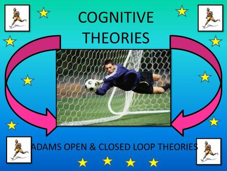 ADAMS OPEN & CLOSED LOOP THEORIES