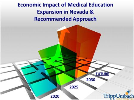 Economic Impact of Medical Education Expansion in Nevada & Recommended Approach 2020 2025 2030 FUTURE 1.