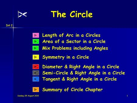 Int 2 Sunday, 09 August 2015Sunday, 09 August 2015Sunday, 09 August 2015Sunday, 09 August 20151 Length of Arc in a Circles Area of a Sector in a Circle.
