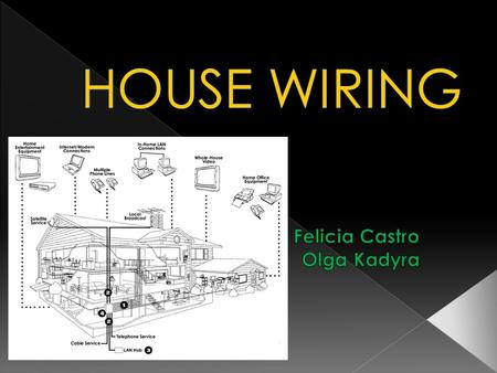  There are three stages for house wiring: › Underground stage › Rough stage › Electrical stage.