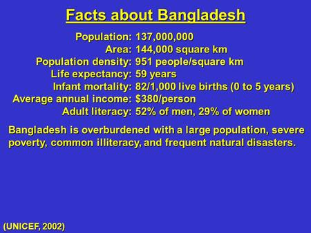 Facts about Bangladesh Population:Area: Population density: Life expectancy: Infant mortality: Average annual income: Adult literacy: Bangladesh is overburdened.