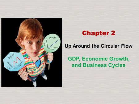 Chapter 2 Up Around the Circular Flow GDP, Economic Growth, and Business Cycles.