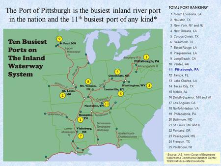 The Port of Pittsburgh is the busiest inland river port in the nation and the 11 th busiest port of any kind* TOTAL PORT RANKING* 1 South Louisiana, LA.