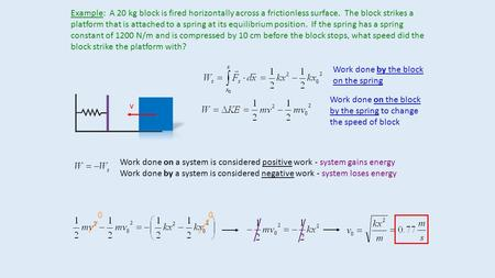 Example: A 20 kg block is fired horizontally across a frictionless surface. The block strikes a platform that is attached to a spring at its equilibrium.