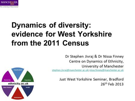Dynamics of diversity: evidence for West Yorkshire from the 2011 Census Dr Stephen Jivraj & Dr Nissa Finney Centre on Dynamics of Ethnicity, University.